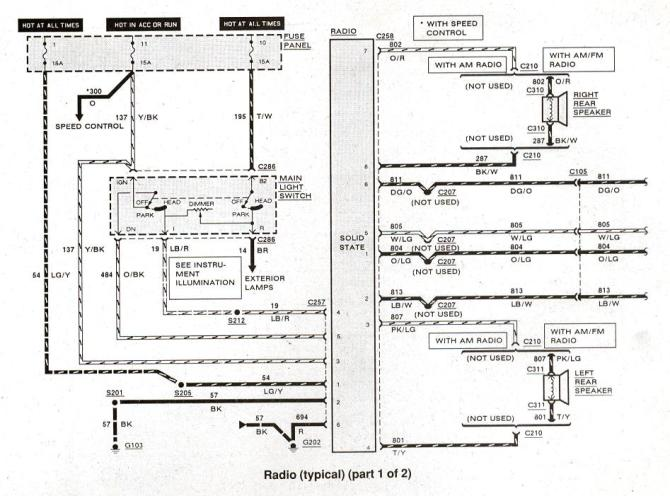 radio wiring diagram 1989 ford bronco ii  center wiring