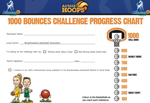 broadmeadowsbroncos Aussie hoops 1000 bounce challenge
