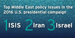 Top Middle East policy issues in the 2016 U.S. presidential campaign