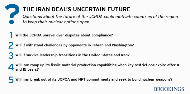 The The Iran deal's uncertain future
