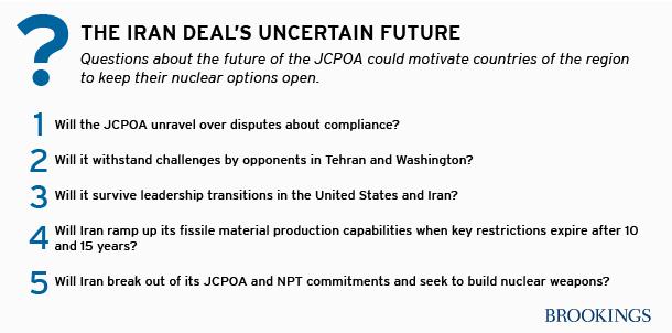 The The Iran deal's uncertain future