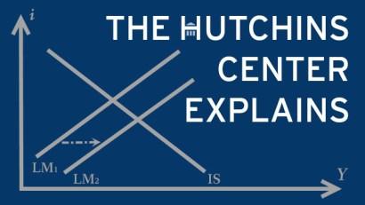 The Hutchins Center Explains: The Phillips Curve