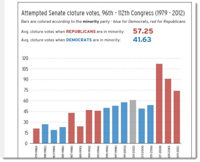 senate_cloture_vote_thumb