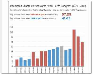 senate_cloture_vote_thumb