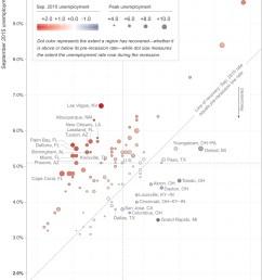 data snapshot september unemployment in the 100 largest metropolitan areas [ 850 x 1267 Pixel ]