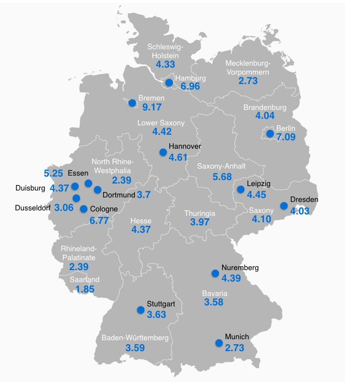 Figure 8. Asylum welfare recipients per 1000 inhabitants, source: German and state statistical bureaus, 2016.