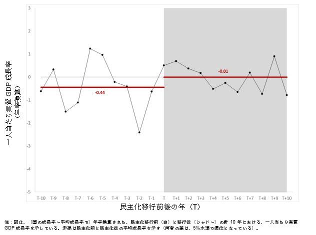 figure-1-japanese
