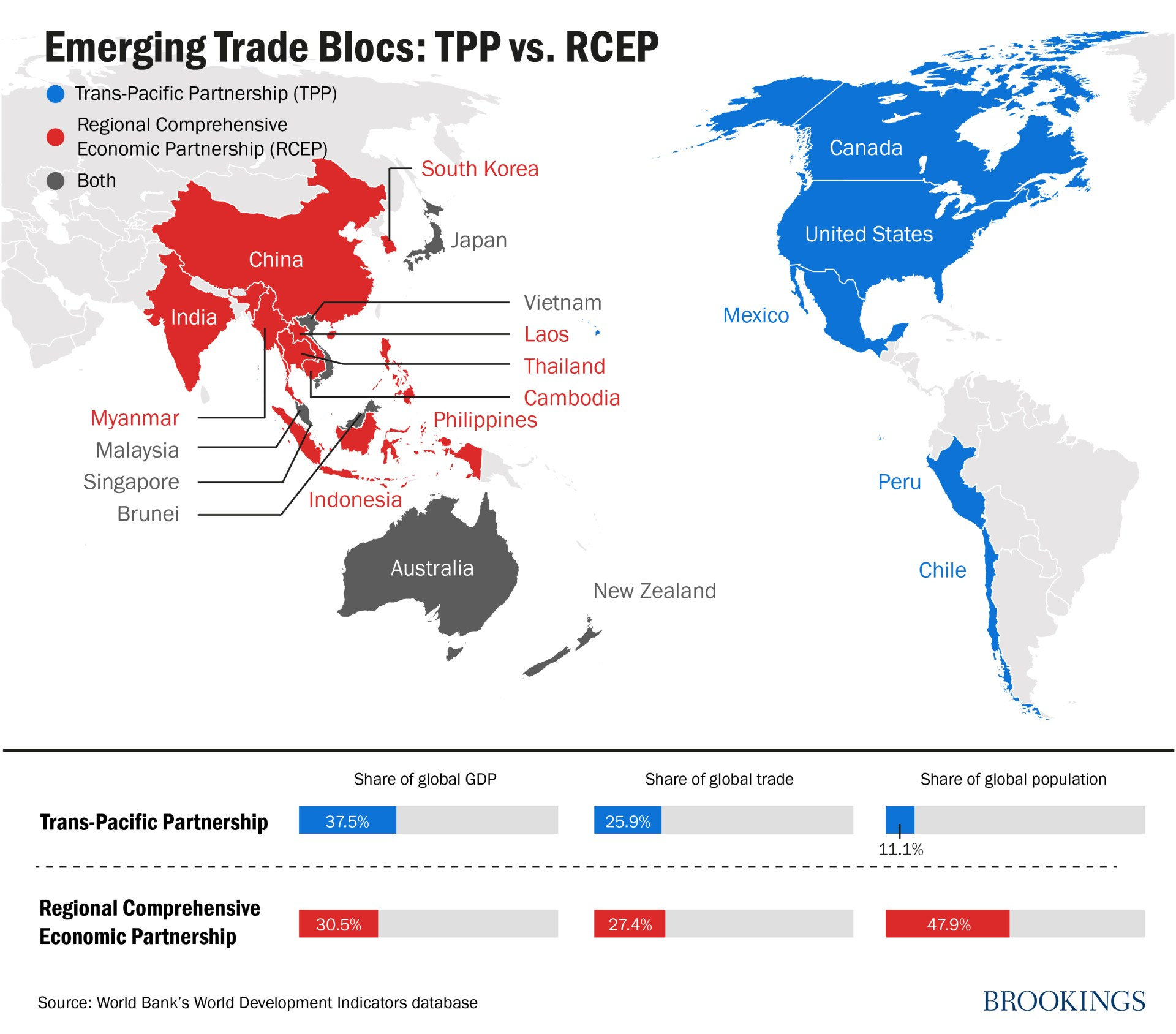 Map showing countries belonging to TPP and RCEP.