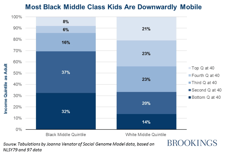 residential segregation and social justice And yet, a new study that examines residential segregation in america's suburbs concludes that it very much does residential economic integration may be slowly decoupling from residential racial integration with white residents, writes indiana university sociologist samuel kye.