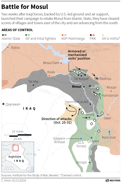 Map showing parties in control in areas surrounding Mosul.