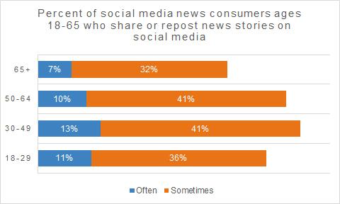 social_media_usage01
