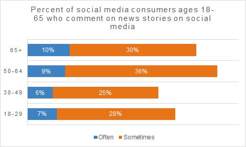 social_media_usage02