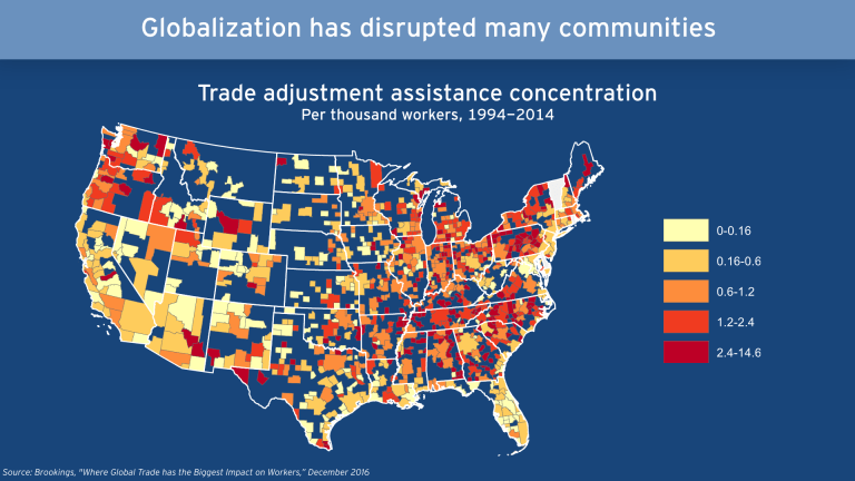 Globalization has disrupted many communities, trade adjustment assistance concentration in the United States