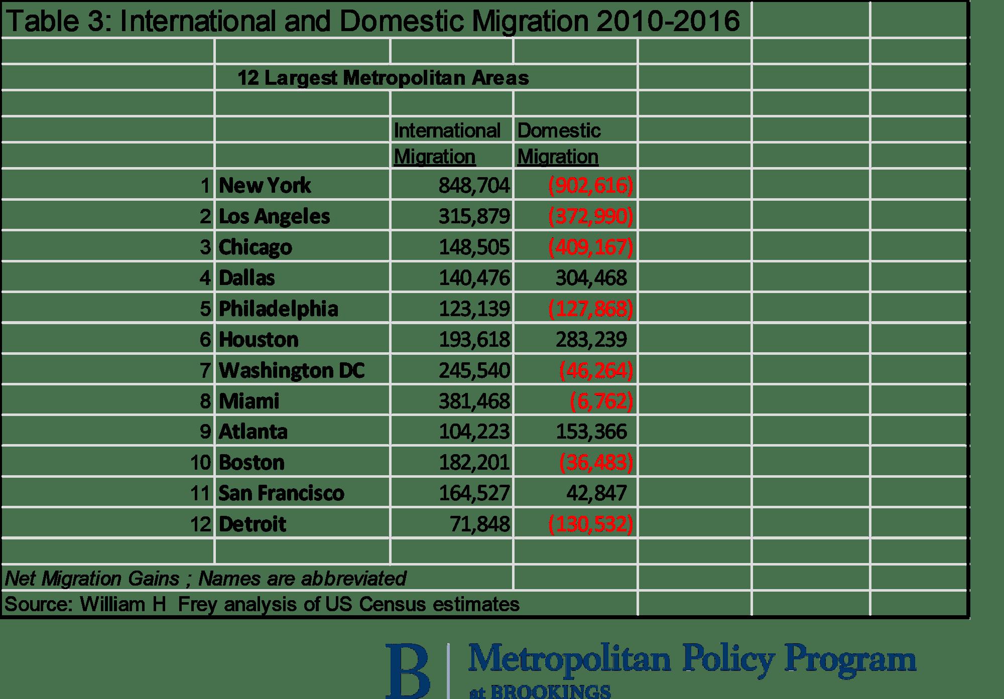 Asian migration to st louis foto 484