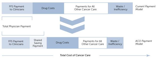 ES_20140814_transforming_cancer_care_fig19