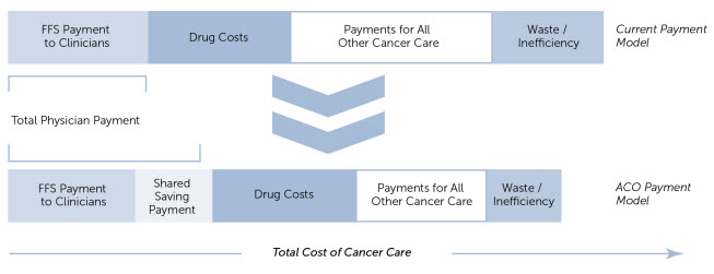 ES_20140814_transforming_cancer_care_fig19