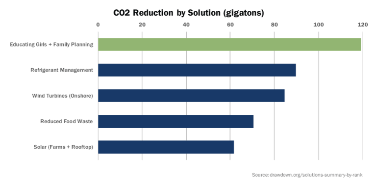 CUE_co2reduction2_20170602