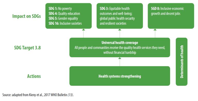 GED_20180104_africa_health_UHC