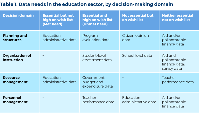 cue_data-driven-education_table1