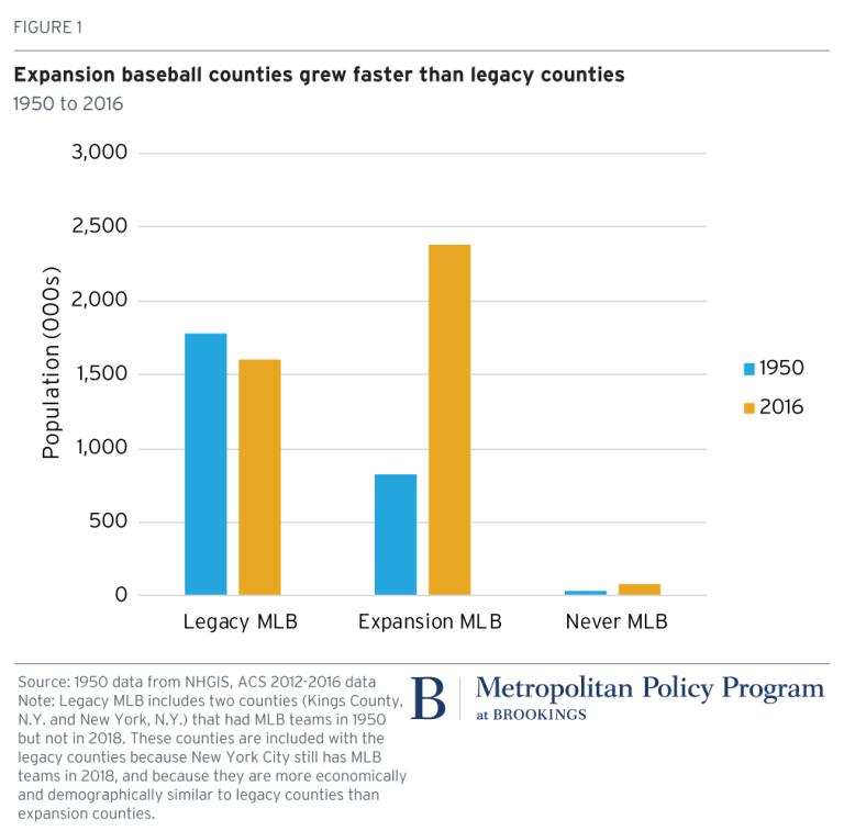 2018.03.28_metro_baseball geography_Schuetz_figure-01