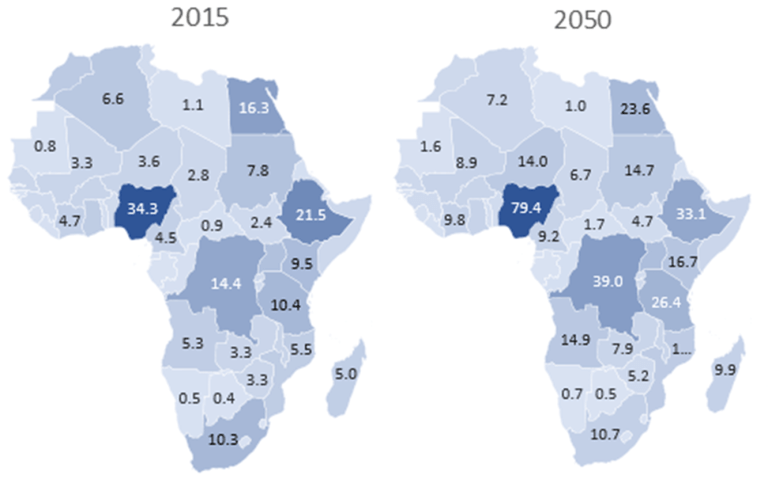 The number of youth in Africa by million