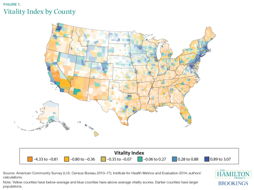 Vitality Index by County
