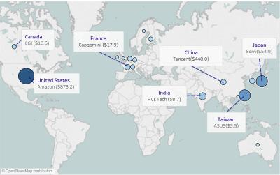 Figure 1 - Global distribution of top 100 digital companies and Market Capitalization (US $billion)