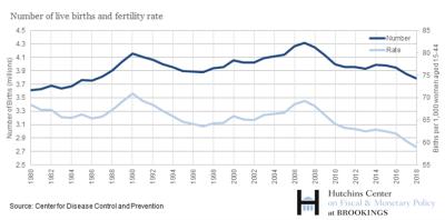 fertility3