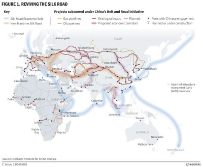 Figure: Reviving the Silk Road