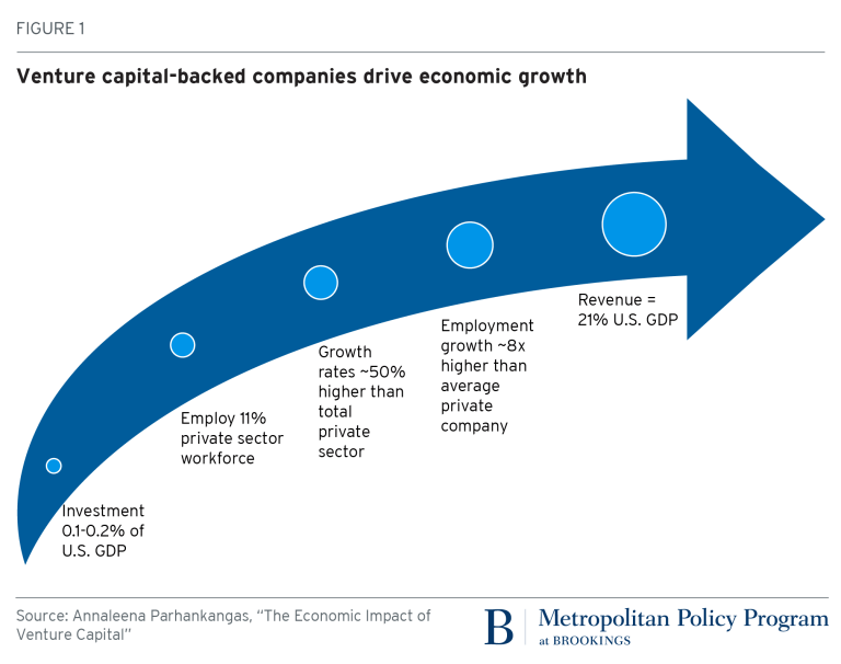 Capital investment economic growth forex signal 30 extreme pdf merge