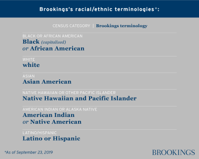 Overview Brookings racial/ethnic terminology