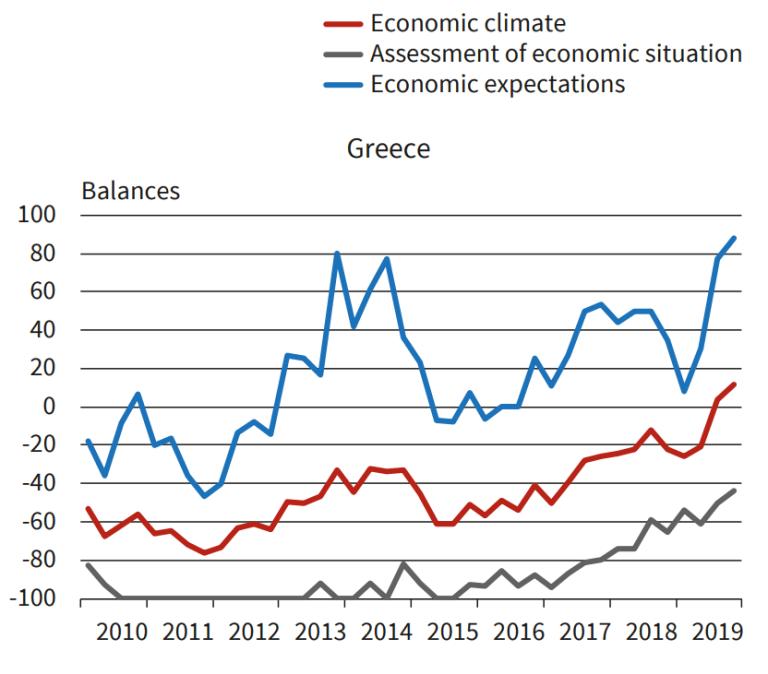 Greek elections 2021 betting odds golf betting spreadsheet