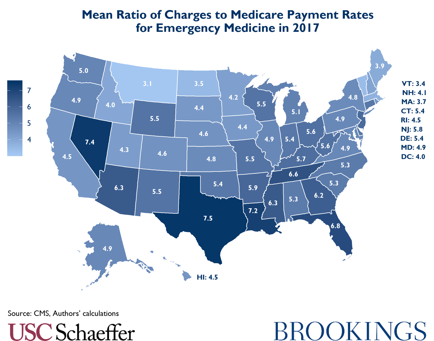 Mean ratio of charges to Medicare payment rates for emergency medicine in 2017
