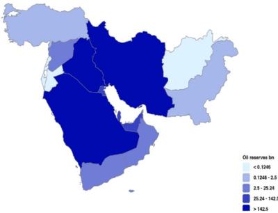 Figure 2: MENA region proven oil reserves, 2017