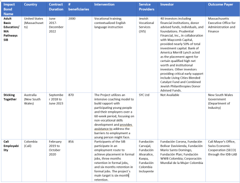 Table 1 v2