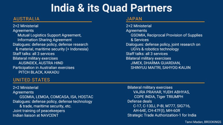 Image result for quad and india
