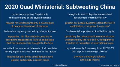 Quad ministerial, subtweeting China