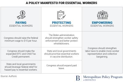 Policy-Manifesto
