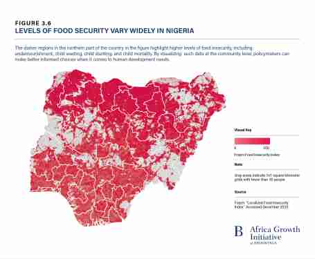 Levels of food security vary widely in Nigeria