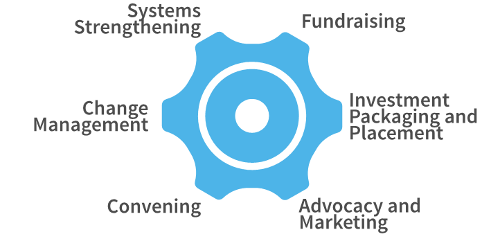 Figure 2. Functions of intermediation in the innovation value chain