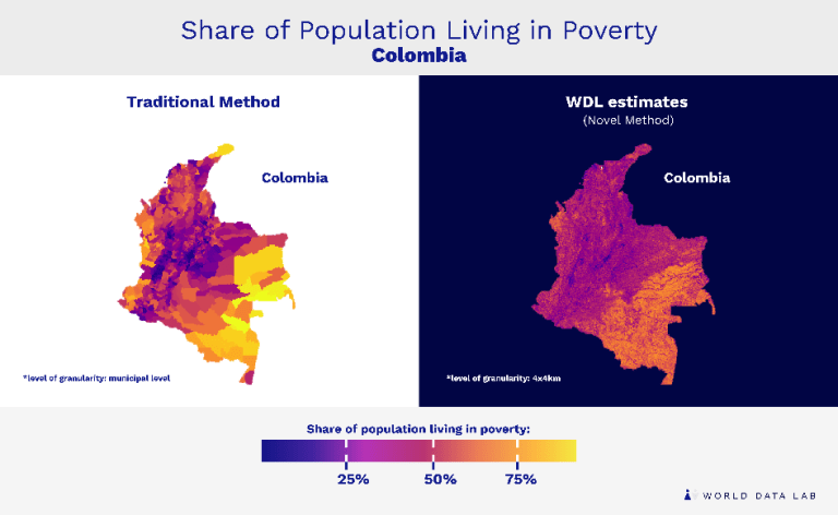 Figure 1. Poverty shares (%) Colombia, in 2018