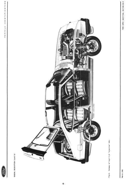 Ford Capri 2.8 Injection Supplement Workshop Manual