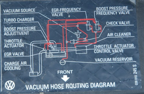 small resolution of vw tdi vacuum diagram wiring diagram expert 2001 vw jetta vacuum hose diagram 2000 vw jetta