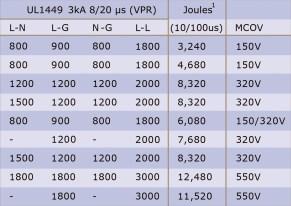 AC-Power-Panel-Surge-Protector-table-big-img