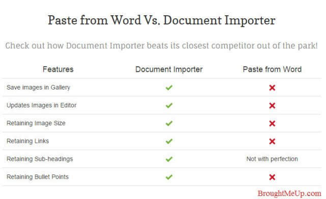 .docx file document importer features