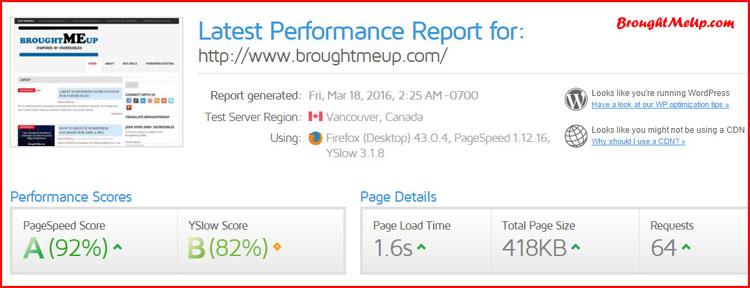 gtmetrix BroughtMeUp Speed report