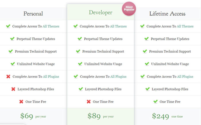elegant themes pricing