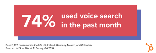 voice serach increasing digital marketing