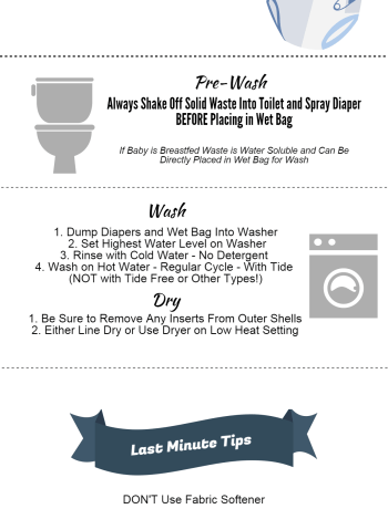 A 'how to wash cloth diapers' infographic to print out for your laundry room.
