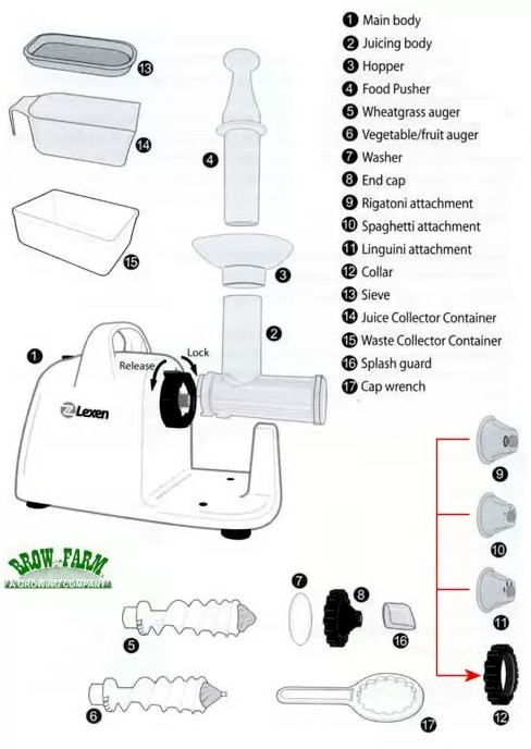 Lexen Electric Juicer Spare Parts in stock and ready for